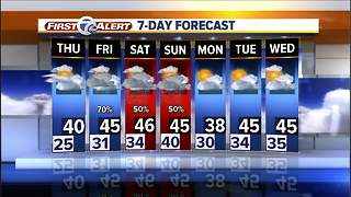 Metro Detroit Weather: Several flood warnings - Video