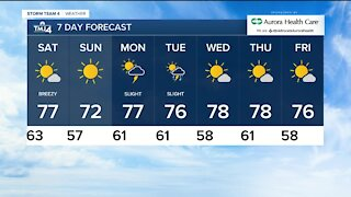 Storms move in to start the weekend