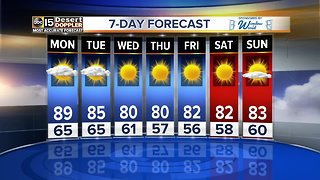 Valley temperatures expected to cool down throughout the week