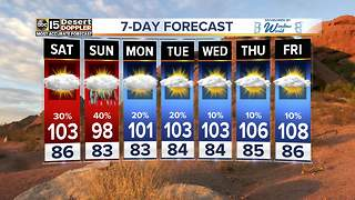 Monsoon chances increase over the weekend for the Valley - Video