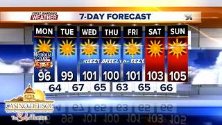 FORECAST: 100° heat returns to the forecast - Video