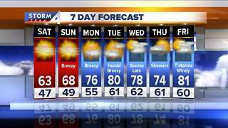 Cool but sunny weekend ahead - Video