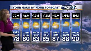 South Florida Friday morning forecast (9/15/17) - Video