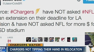 CHARGERS WATCH: Chargers not tipping their hand in relocation