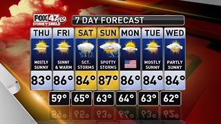 Claire's Forecast 5-24 - Video