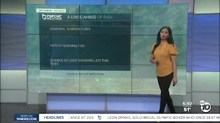 ABC 10News Pinpoint Weather for Sun. Feb. 7, 2021