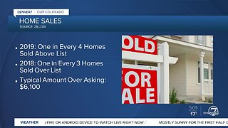 Fewer homes selling over list price
