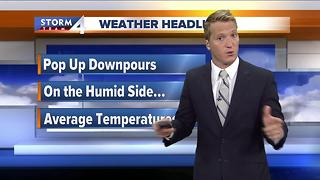 Brian Niznansky's Monday morning Storm Team 4cast