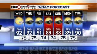 Rain Chances Return Late Week - Video