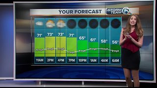 Mostly sunny Thursday, but a chilly night is ahead