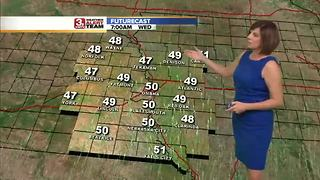 OWH Evening Forecast - Video