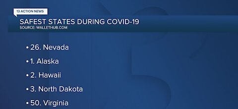 WalletHub's safest states during COVID-19 list