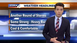 Meteorologist Josh Wurster's Sunday Weather Forecast - Video