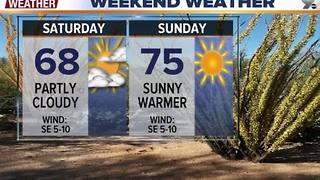 Chief Meteorologist Erin Christiansen's KGUN 9 Forecast Friday, January 6, 2017 - Video