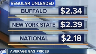 Gas prices on the rise following OPEC meeting - Video