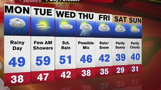 Jim's First Alert Forecast 11-27