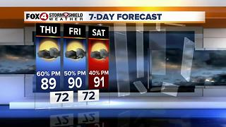 Afternoon Storm Chances Continue 6-14 - Video