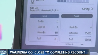 Waukesha County close to completing recount - Video