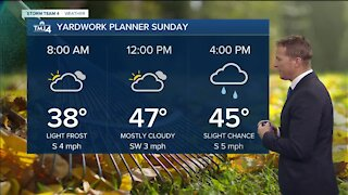 Chilly, mostly cloudy Sunday with highs in the middle to upper 40s