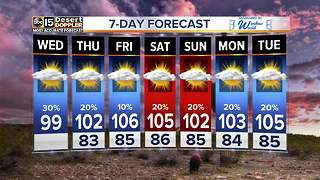 More storms possible in the Valley - Video