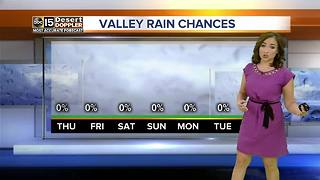 Cooler weekend weather ahead for the Valley
