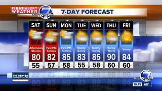 Highs near 80 degrees for the next few days - Video