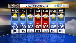 Monsoon storms up north while Phoenix area mostly stays dry