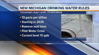 Michigan to implement new tougher drinking water rules - Video