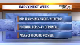Warming trend and more rain ahead!