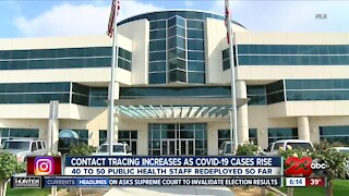 Kern County Public Health increases contact tracing as COVID-19 cases rise