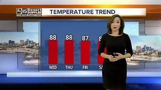 Flirting with record high temperatures for the next few days - Video