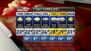 Jim's Forecast 2/6 - Video