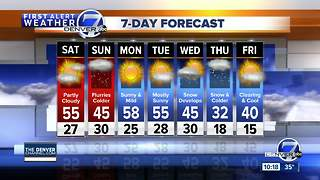 Dry and mild Saturday, colder Sunday - Video