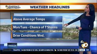 10News Pinpoint Weather for Sun. Aug. 19, 2018 - Video