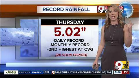 Torrential rain leads to impressive record for the Tri-State