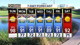 FORECAST: Sunny and warm today, stormy next week