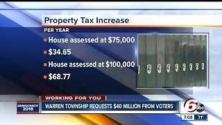 Voters in Warren Township to decide on property tax increase - Video