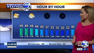 Increasing clouds over Denver Thursday. Warmer & dry for Colorado Friday - Video
