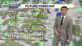 Partly cloudy with scattered showers possible - Video