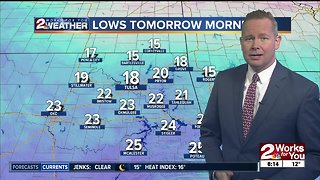 Chilly Friday morning weather