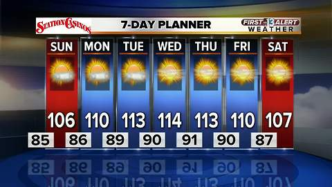 13 First Alert Las Vegas Weather for July 21 evening