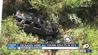 I-15 chase victims were young adults - Video