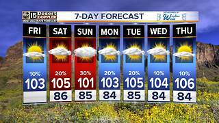 Storms possible this weekend in Valley - Video