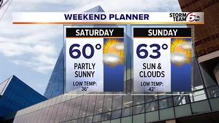 Slightly warmer weekend - Video