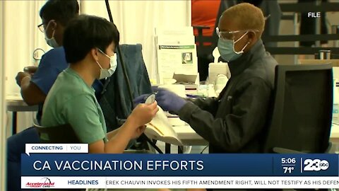 CA vaccination efforts as indoor venues reopen with new rules