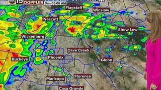 Showers to ring in 2017 in Phoenix? Check your ABC15 forecast - Video