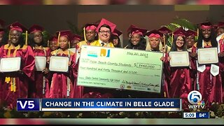 Change in the climate in Belle Glade