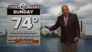 7 First Alert Forecast 11pm 6/2 - Video