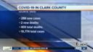 COVID-19 cases in Clark County | June 22