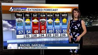 Wet and windy Thursday before a calmer but much cooler weekend